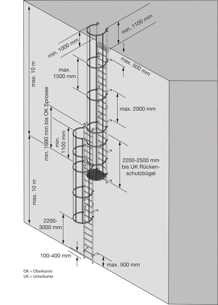 Steigleiter nach DIN 18799-1  Ortsfeste Steigleiter an baulicher Anlage. Einsatzbereiche: Wartungsarbeiten und Reinigungsarbeiten an Gebäuden