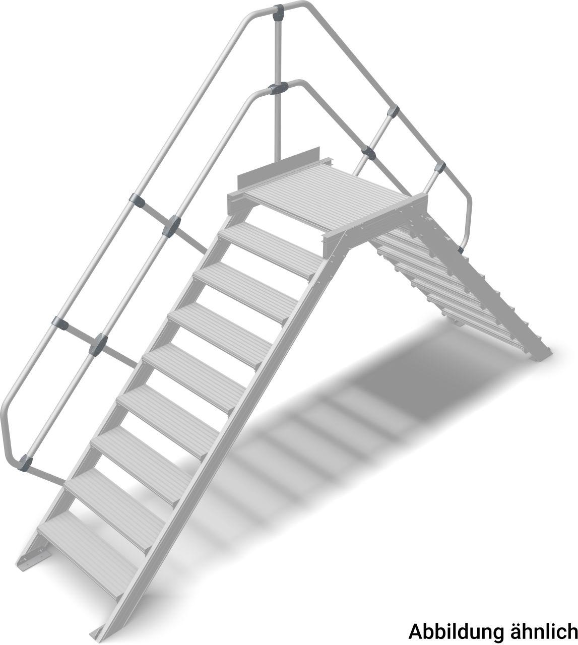 Überstieg (Leichtmetall) Das stationäre oder fahrbare Arbeitsmittel für alle Anwendungen, bei denen Hindernisse sicher überbrückt werden müssen in Anlehnung an die DIN EN ISO 14122